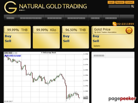 www.ngtgold.com