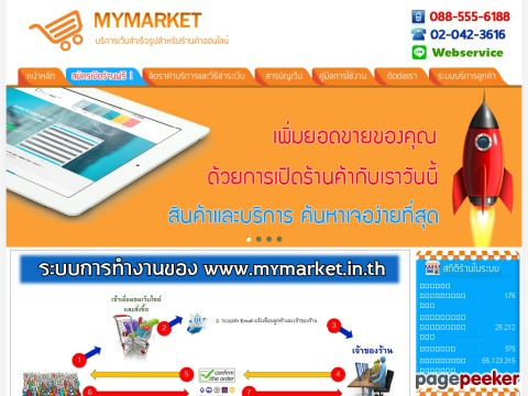 www.mymarket.in.th